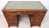 Antique Style Mahogany Pedestal Desk by Bradley - SOLD